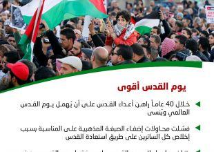 السيد نصر الله: كل القوات والمصالح الاميركية ستُباد اذا وقعت أي حرب على ايران وكل المنطقة ستشتعل